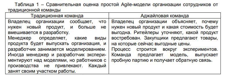 отличие традиционной и agile команд